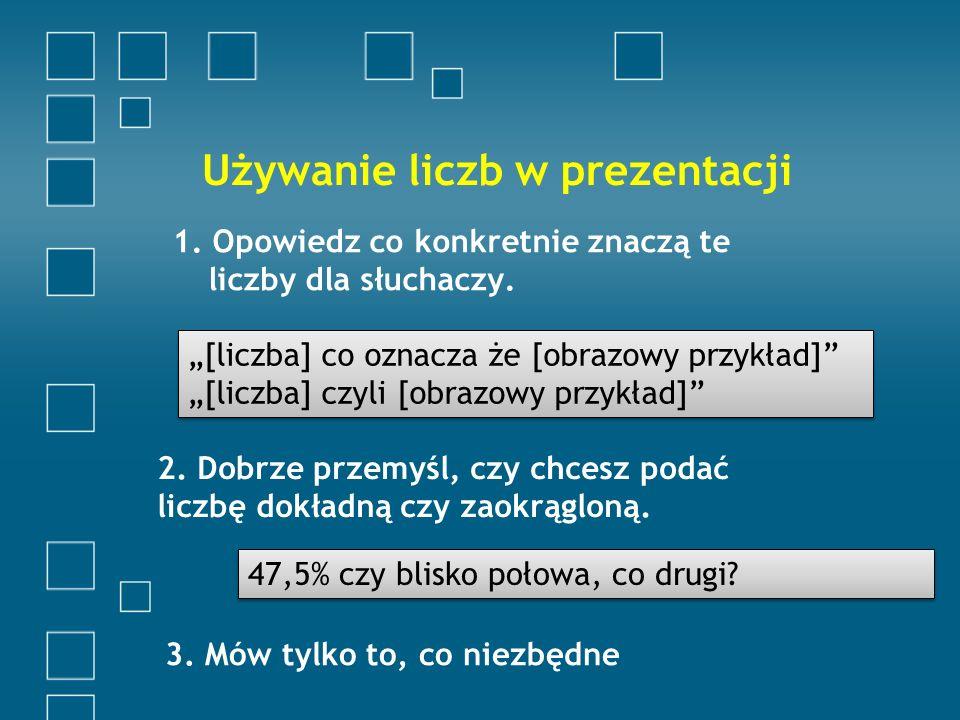Używanie liczb w prezentacji