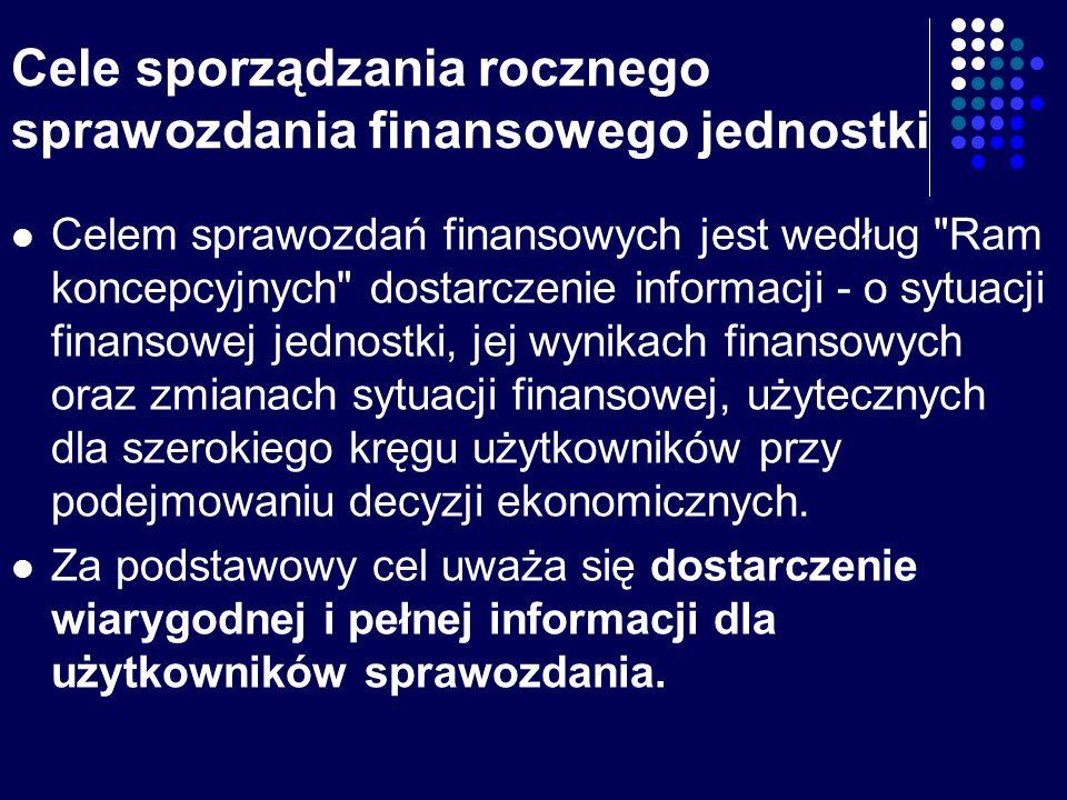 Cele sporządzania rocznego sprawozdania finansowego jednostki