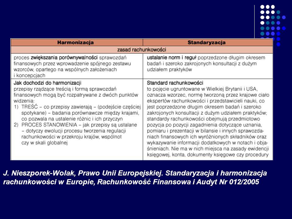 J. Nieszporek-Wolak, Prawo Unii Europejskiej