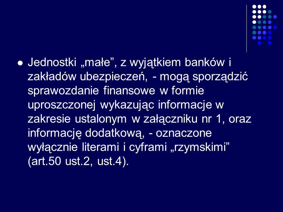 """Jednostki """"małe , z wyjątkiem banków i zakładów ubezpieczeń, - mogą sporządzić sprawozdanie finansowe w formie uproszczonej wykazując informacje w zakresie ustalonym w załączniku nr 1, oraz informację dodatkową, - oznaczone wyłącznie literami i cyframi """"rzymskimi (art.50 ust.2, ust.4)."""