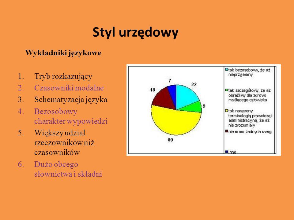 Styl urzędowy Wykładniki językowe Tryb rozkazujący Czasowniki modalne