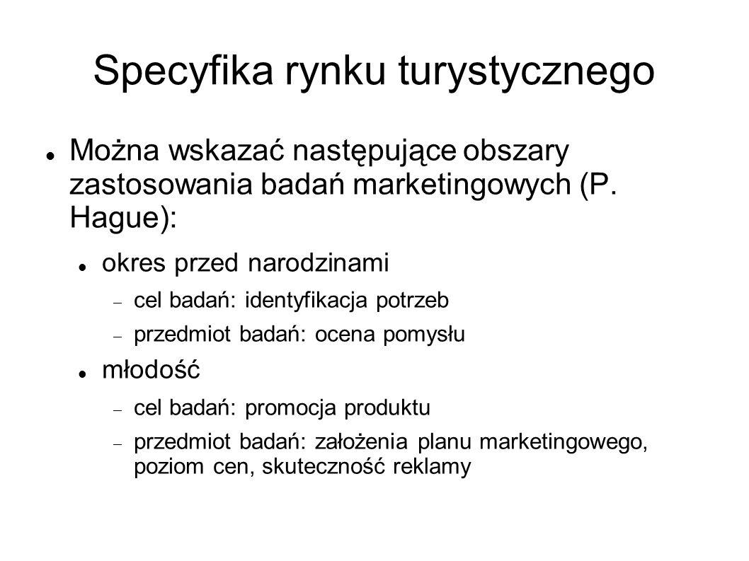 Specyfika rynku turystycznego