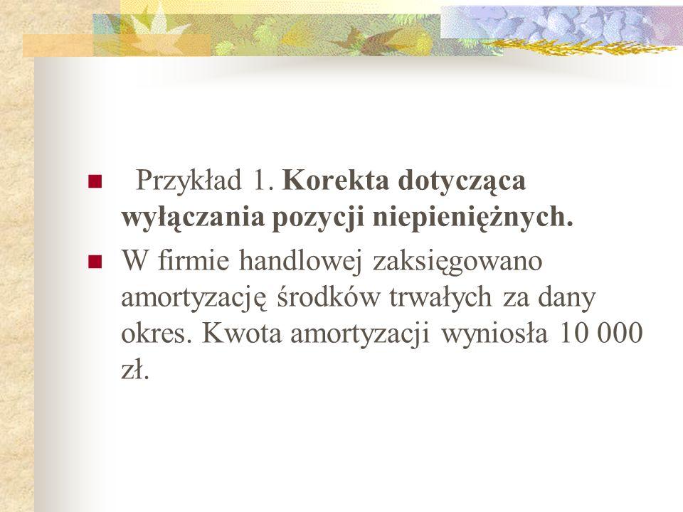 Przykład 1. Korekta dotycząca wyłączania pozycji niepieniężnych.