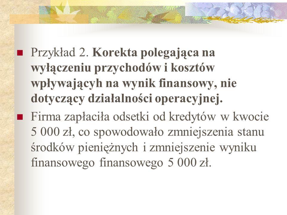 Przykład 2. Korekta polegająca na wyłączeniu przychodów i kosztów wpływającyh na wynik finansowy, nie dotyczący działalności operacyjnej.