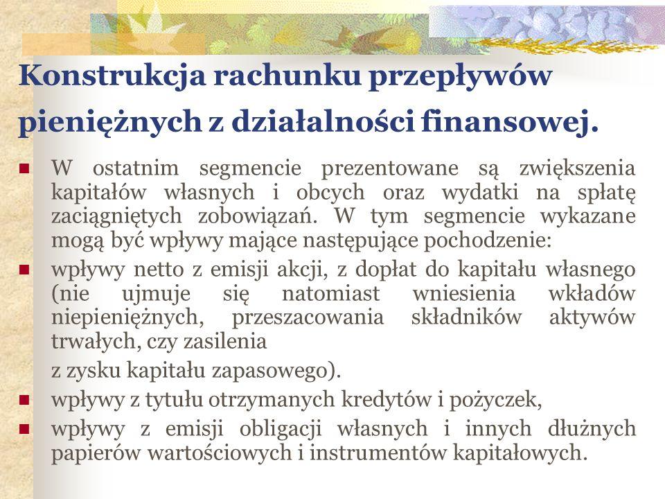Konstrukcja rachunku przepływów pieniężnych z działalności finansowej.