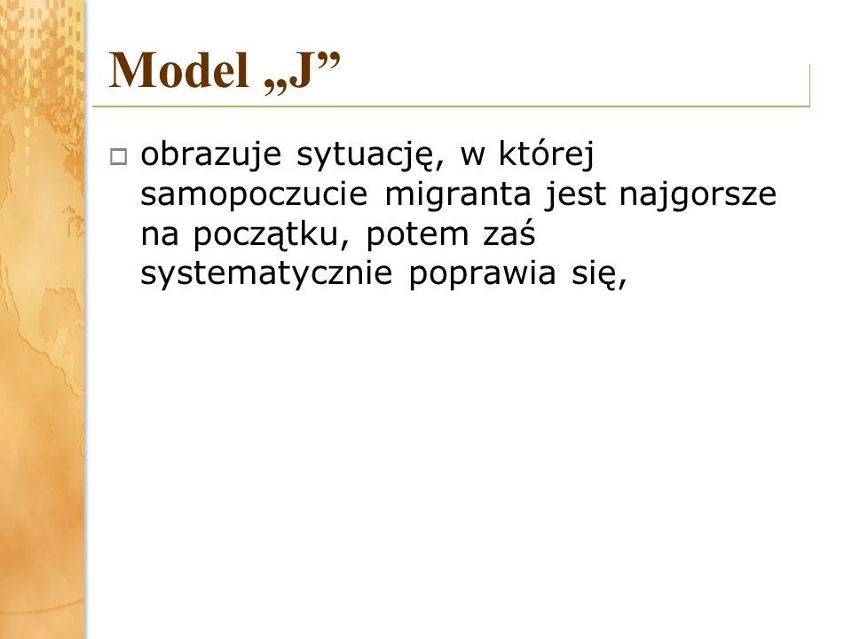 """Model """"J obrazuje sytuację, w której samopoczucie migranta jest najgorsze na początku, potem zaś systematycznie poprawia się,"""