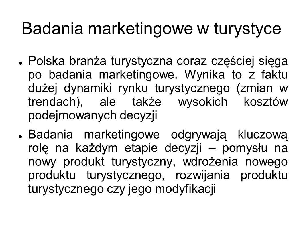 Badania marketingowe w turystyce