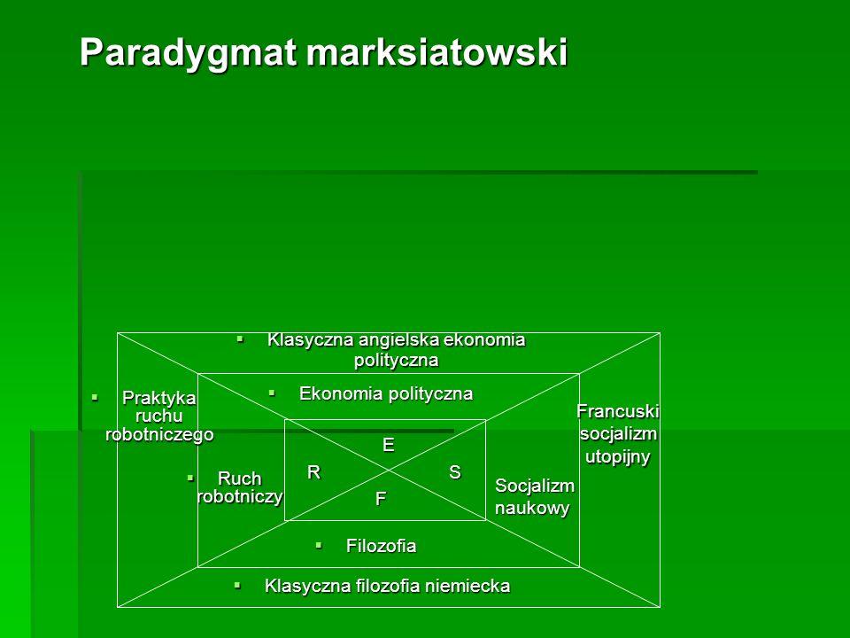 Paradygmat marksiatowski