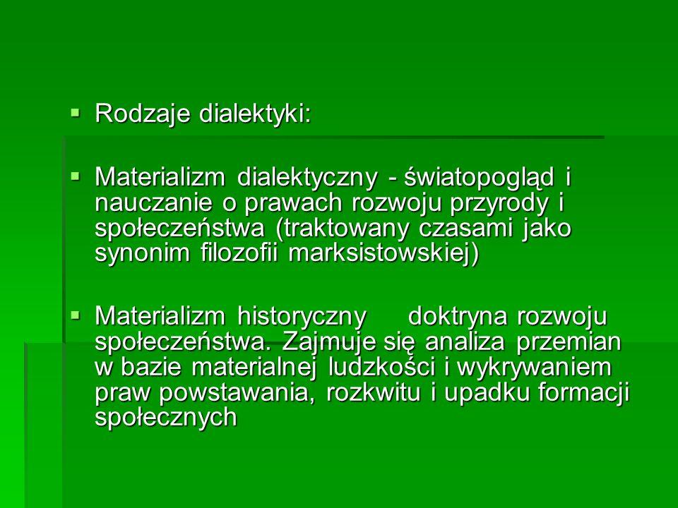 Rodzaje dialektyki: