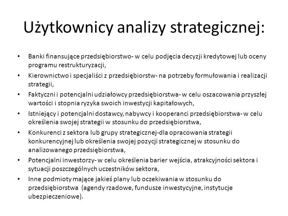 Użytkownicy analizy strategicznej: