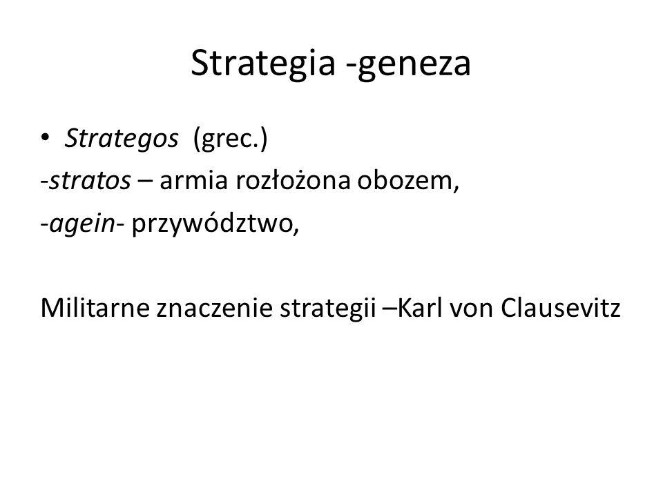 Strategia -geneza Strategos (grec.) -stratos – armia rozłożona obozem,