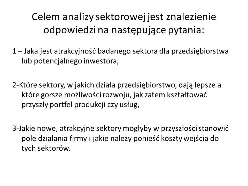 Celem analizy sektorowej jest znalezienie odpowiedzi na następujące pytania: