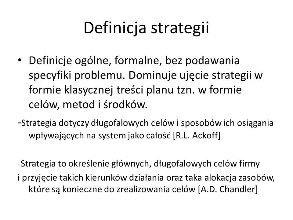 Definicja strategii