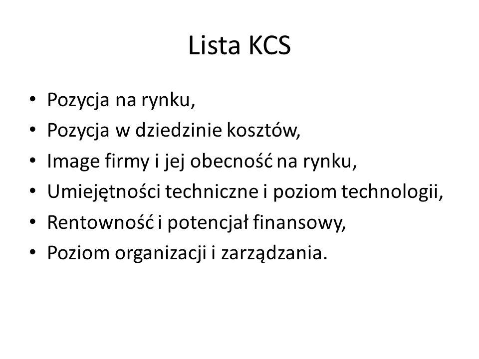 Lista KCS Pozycja na rynku, Pozycja w dziedzinie kosztów,