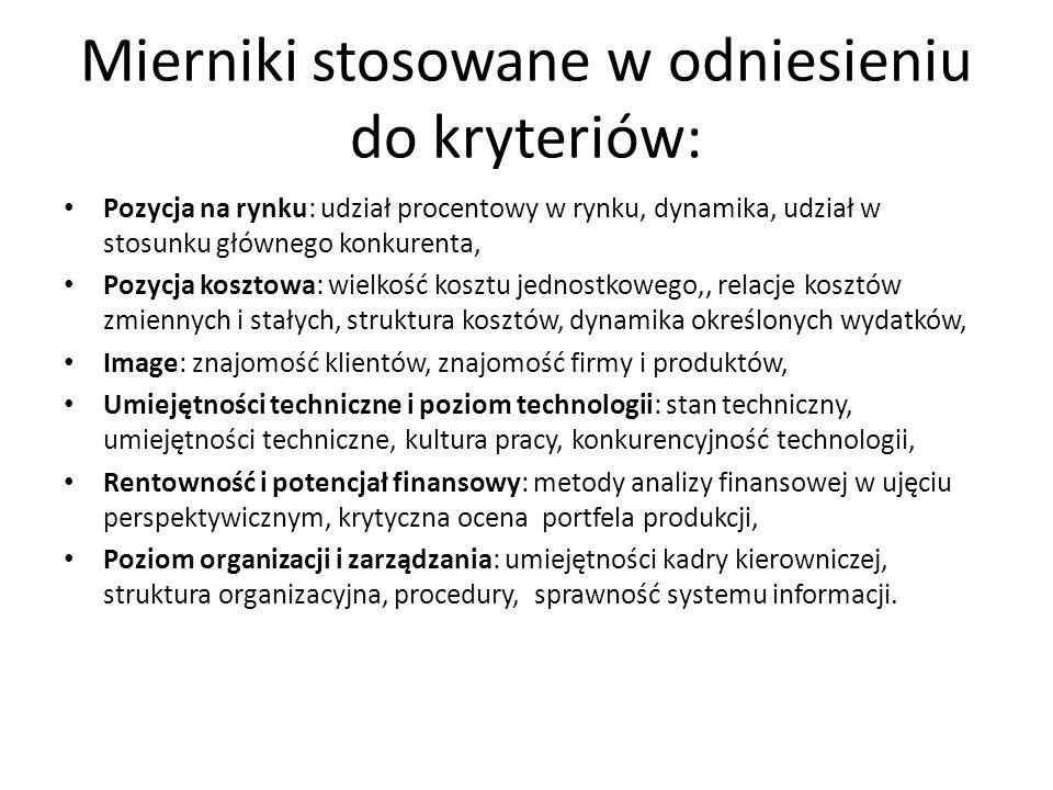 Mierniki stosowane w odniesieniu do kryteriów:
