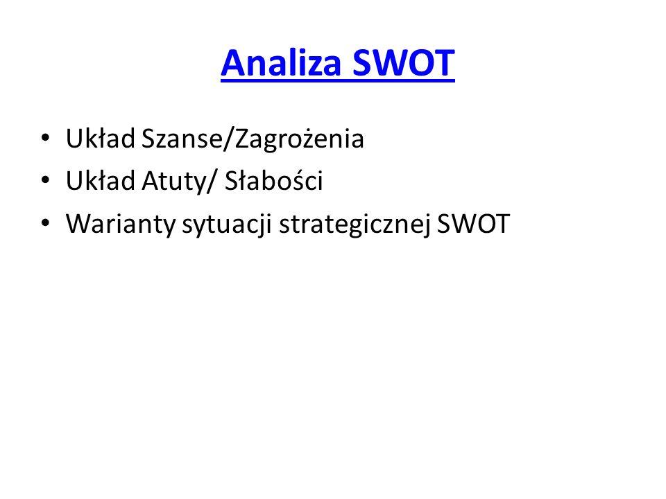 Analiza SWOT Układ Szanse/Zagrożenia Układ Atuty/ Słabości