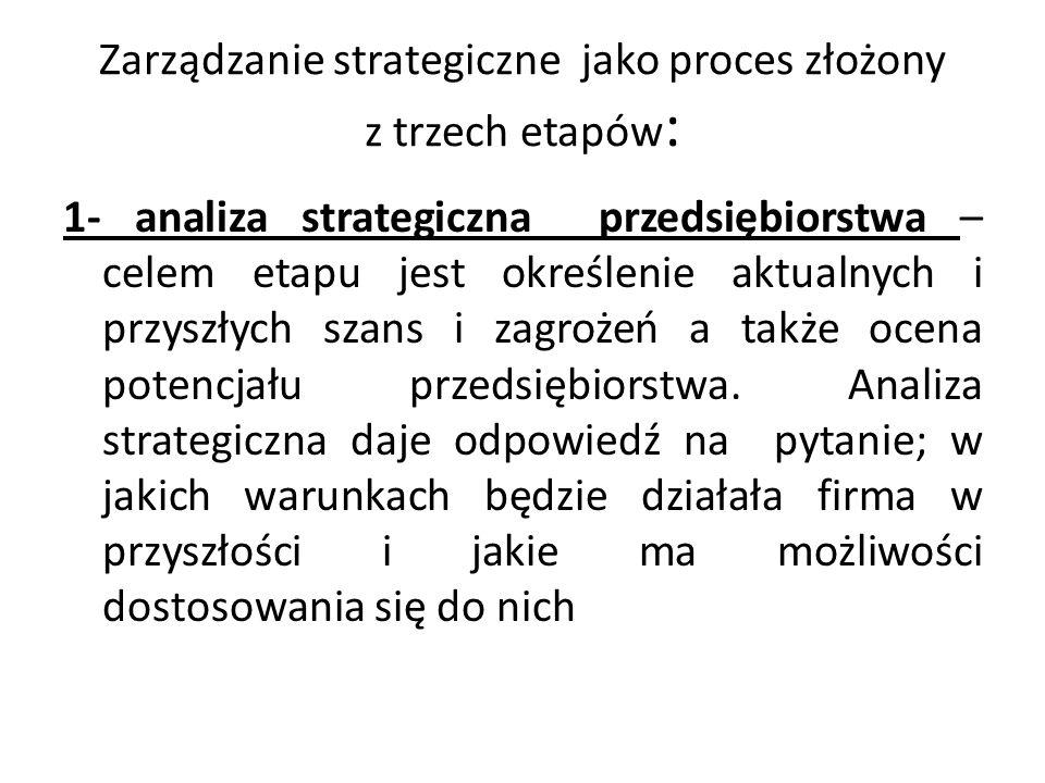 Zarządzanie strategiczne jako proces złożony z trzech etapów: