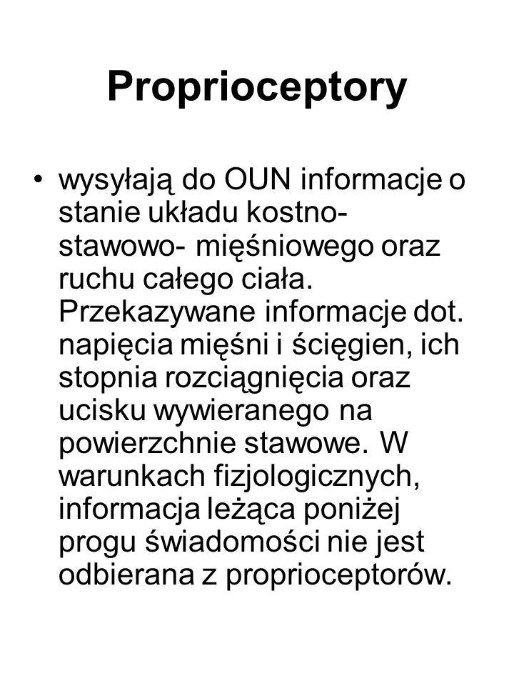 Proprioceptory
