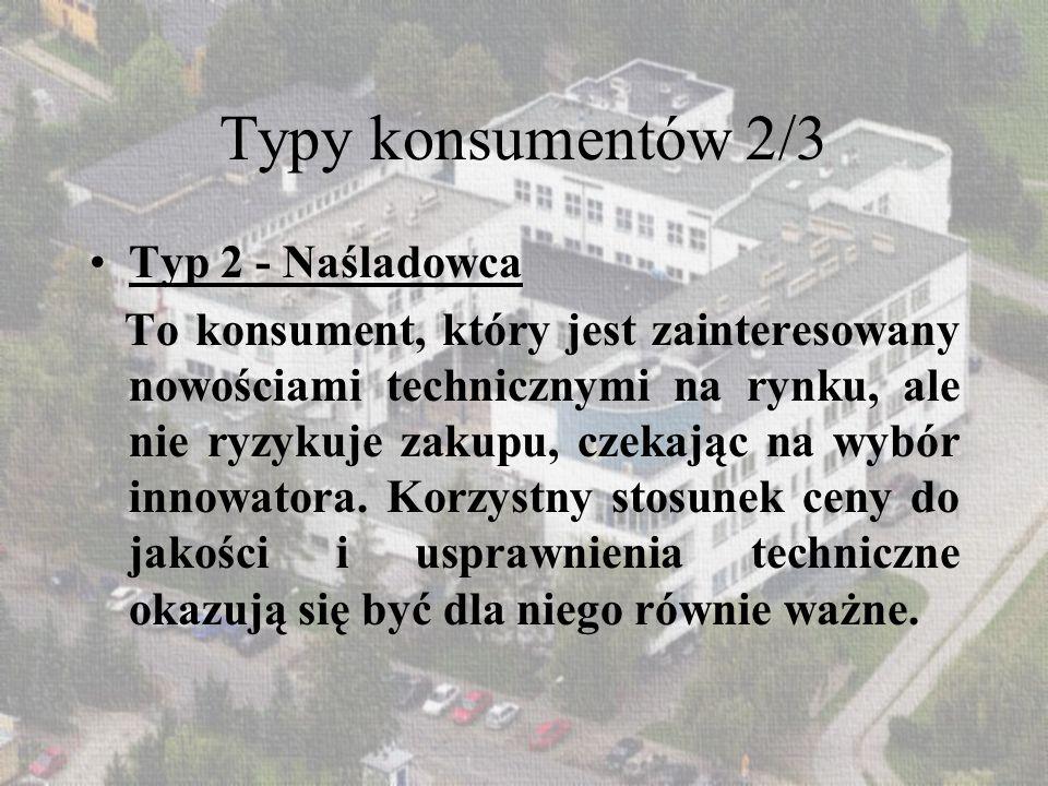 Typy konsumentów 2/3 Typ 2 - Naśladowca