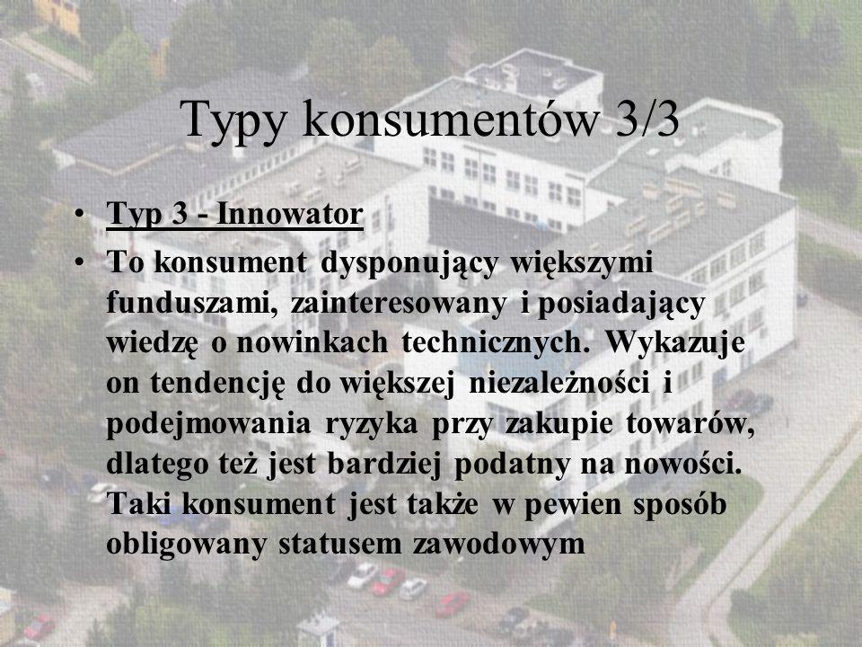 Typy konsumentów 3/3 Typ 3 - Innowator