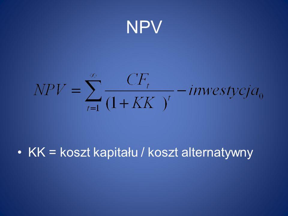 NPV KK = koszt kapitału / koszt alternatywny