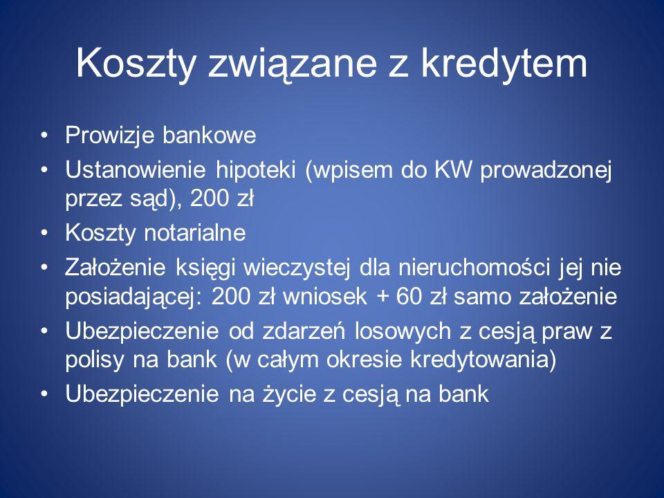 Koszty związane z kredytem