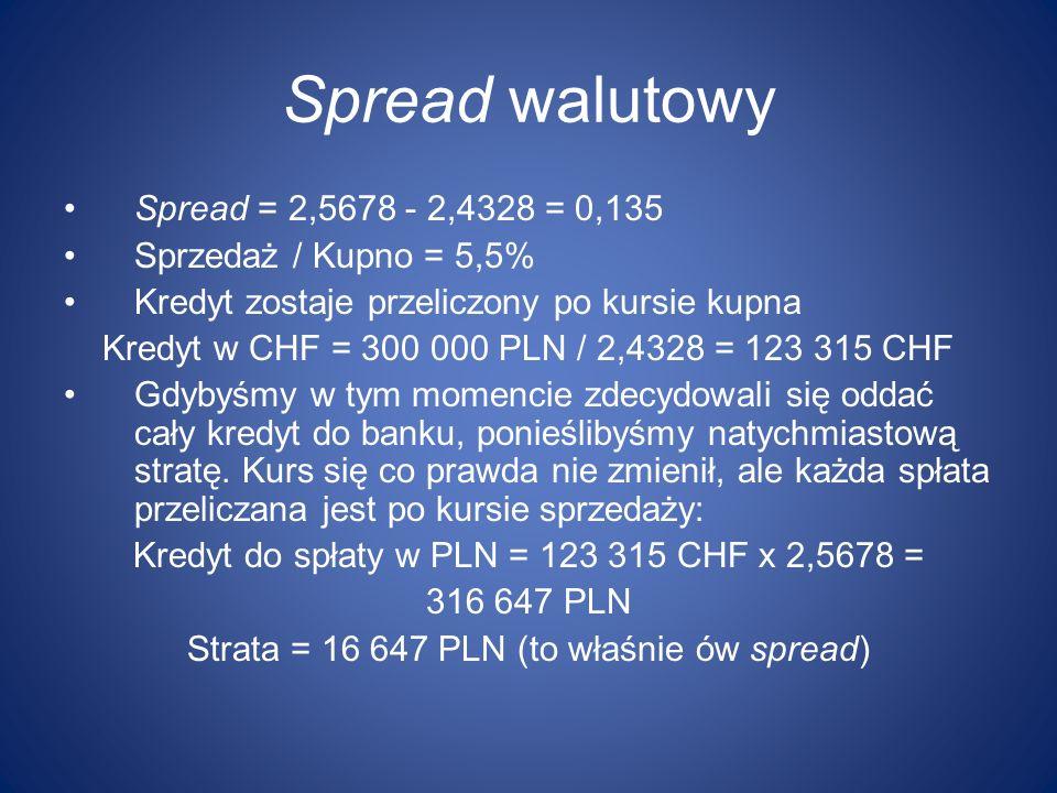 Spread walutowy Spread = 2,5678 - 2,4328 = 0,135