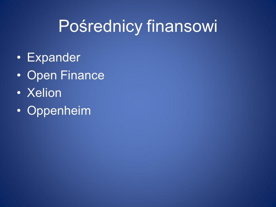 Pośrednicy finansowi Expander Open Finance Xelion Oppenheim