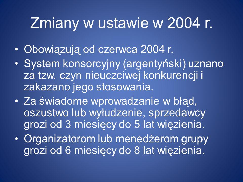 Zmiany w ustawie w 2004 r. Obowiązują od czerwca 2004 r.