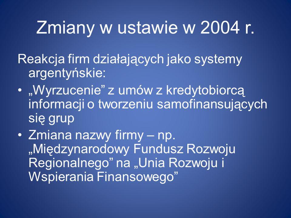 Zmiany w ustawie w 2004 r. Reakcja firm działających jako systemy argentyńskie: