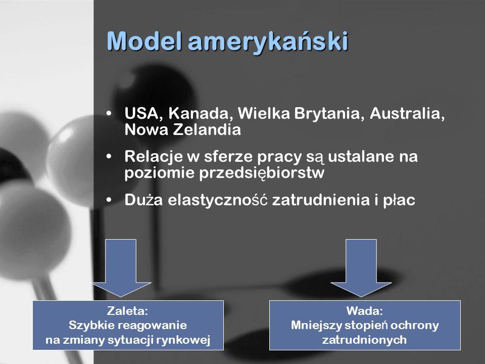 Model amerykański USA, Kanada, Wielka Brytania, Australia, Nowa Zelandia. Relacje w sferze pracy są ustalane na poziomie przedsiębiorstw.