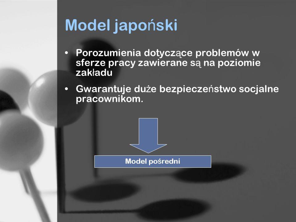 Model japoński Porozumienia dotyczące problemów w sferze pracy zawierane są na poziomie zakładu.