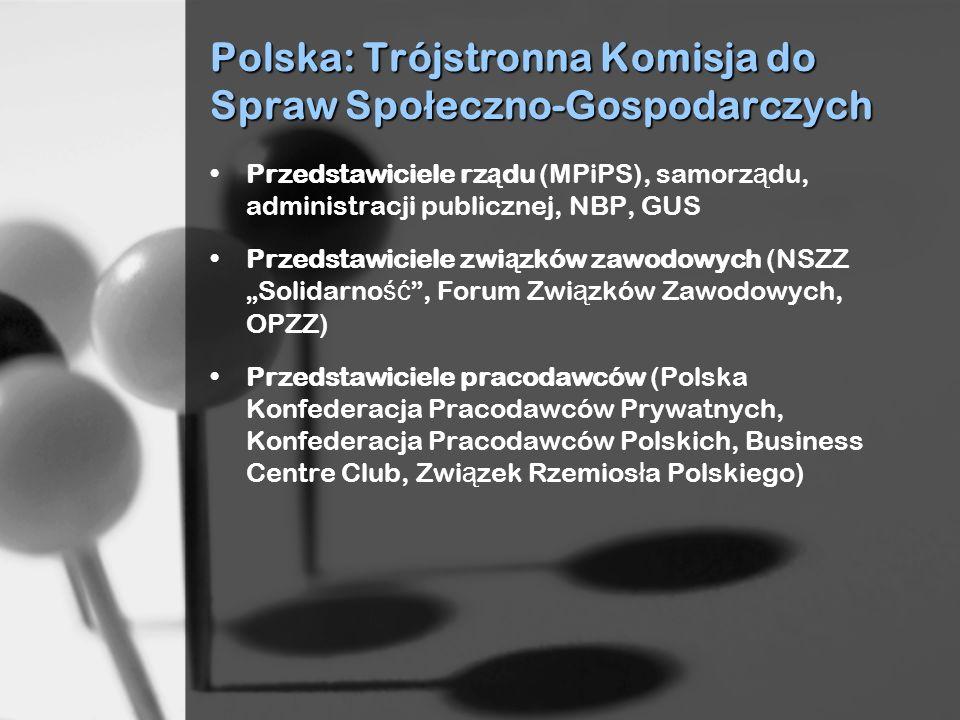 Polska: Trójstronna Komisja do Spraw Społeczno-Gospodarczych