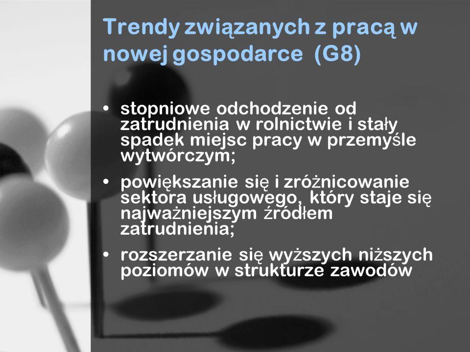 Trendy związanych z pracą w nowej gospodarce (G8)