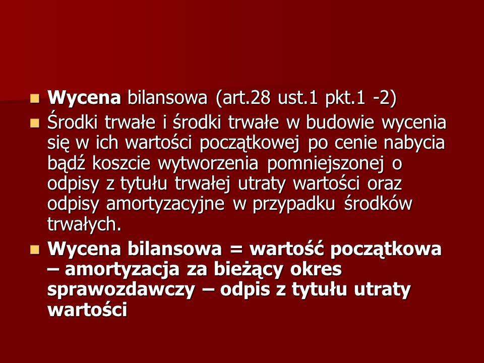 Wycena bilansowa (art.28 ust.1 pkt.1 -2)