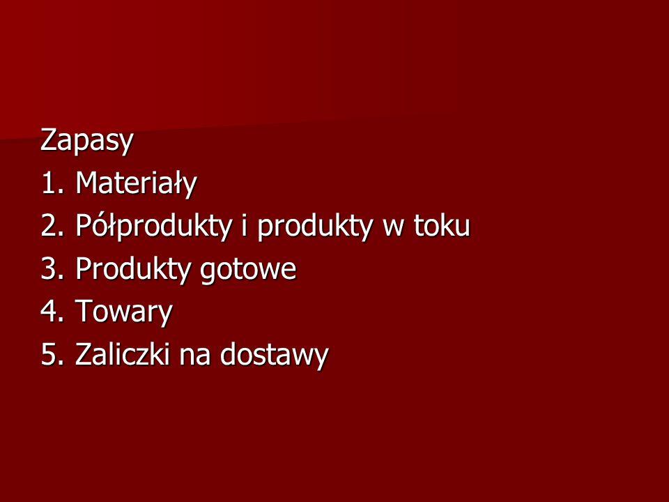 Zapasy 1. Materiały 2. Półprodukty i produkty w toku 3