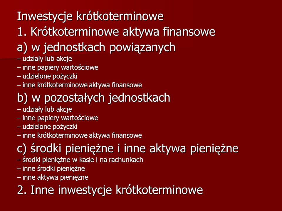 Inwestycje krótkoterminowe 1. Krótkoterminowe aktywa finansowe