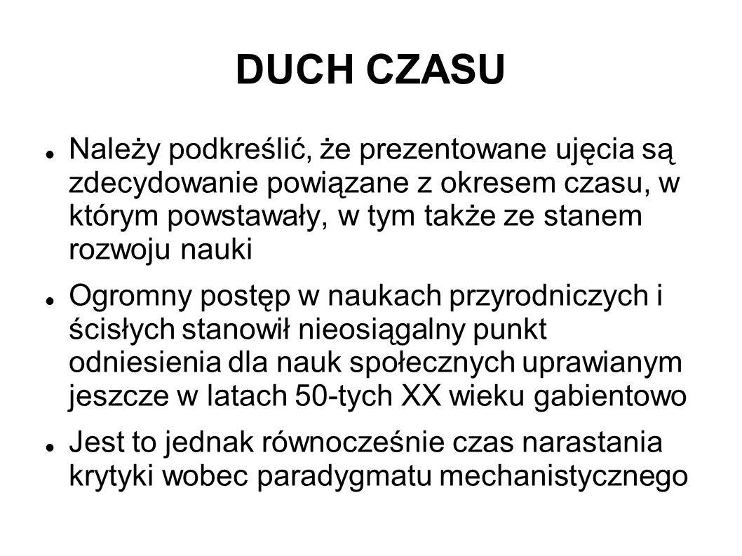 DUCH CZASU