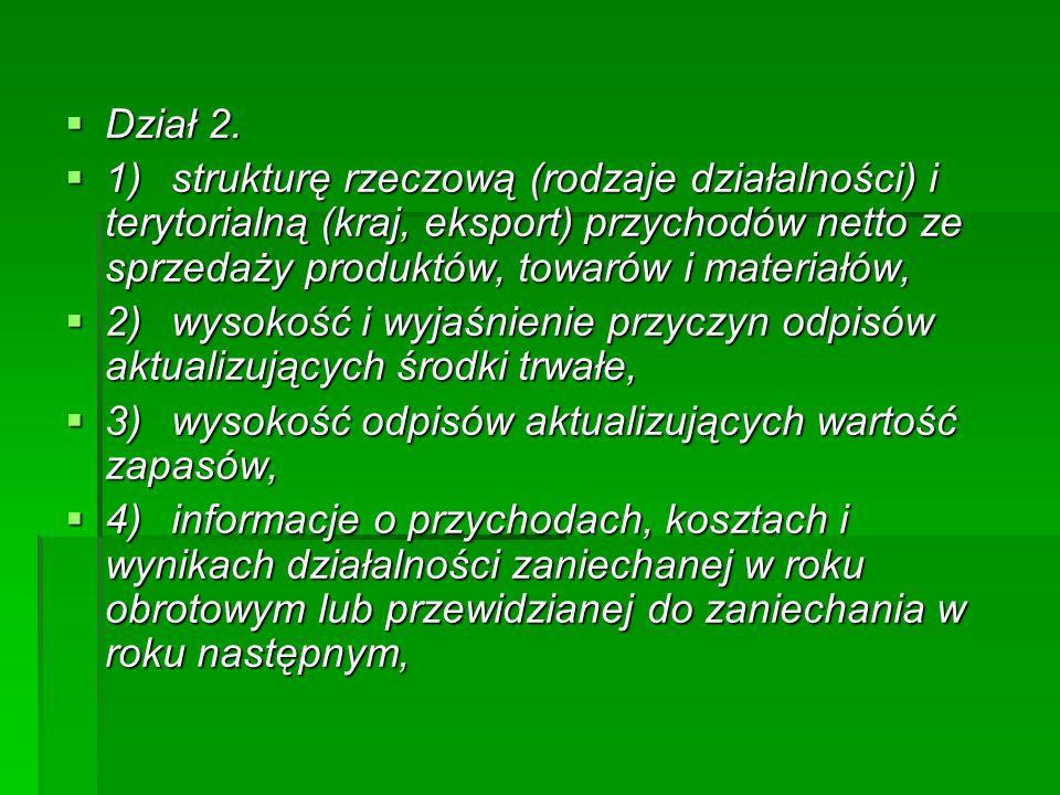 Dział 2. 1) strukturę rzeczową (rodzaje działalności) i terytorialną (kraj, eksport) przychodów netto ze sprzedaży produktów, towarów i materiałów,