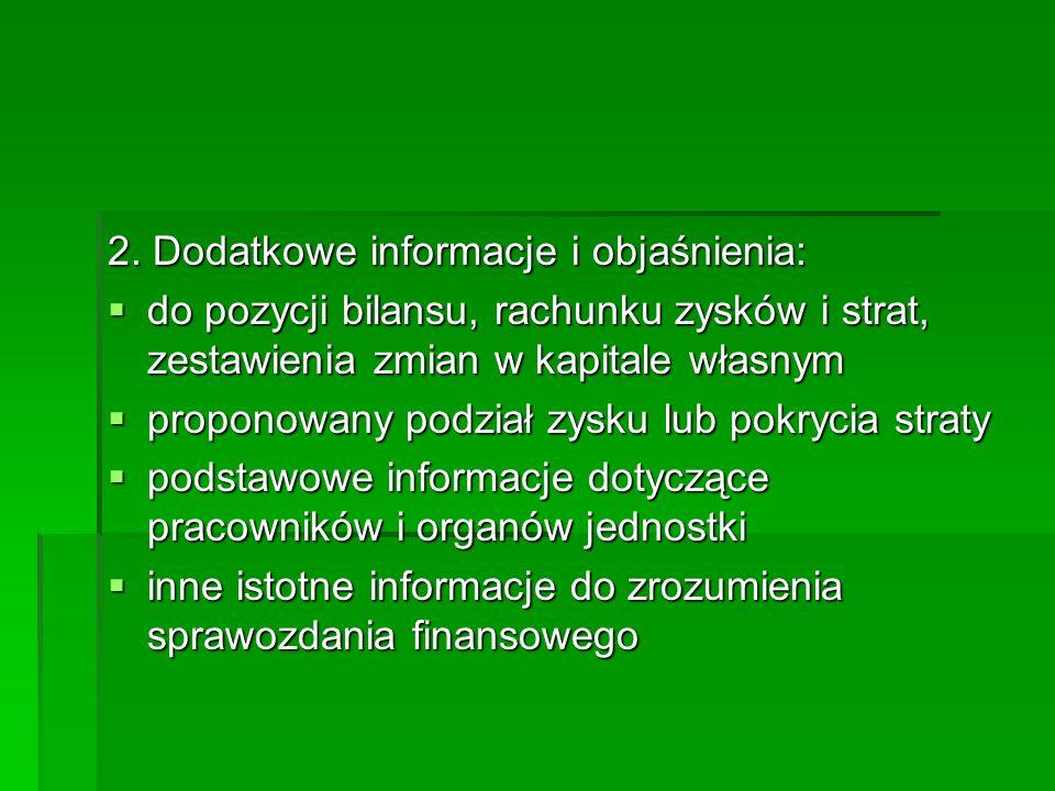 2. Dodatkowe informacje i objaśnienia: