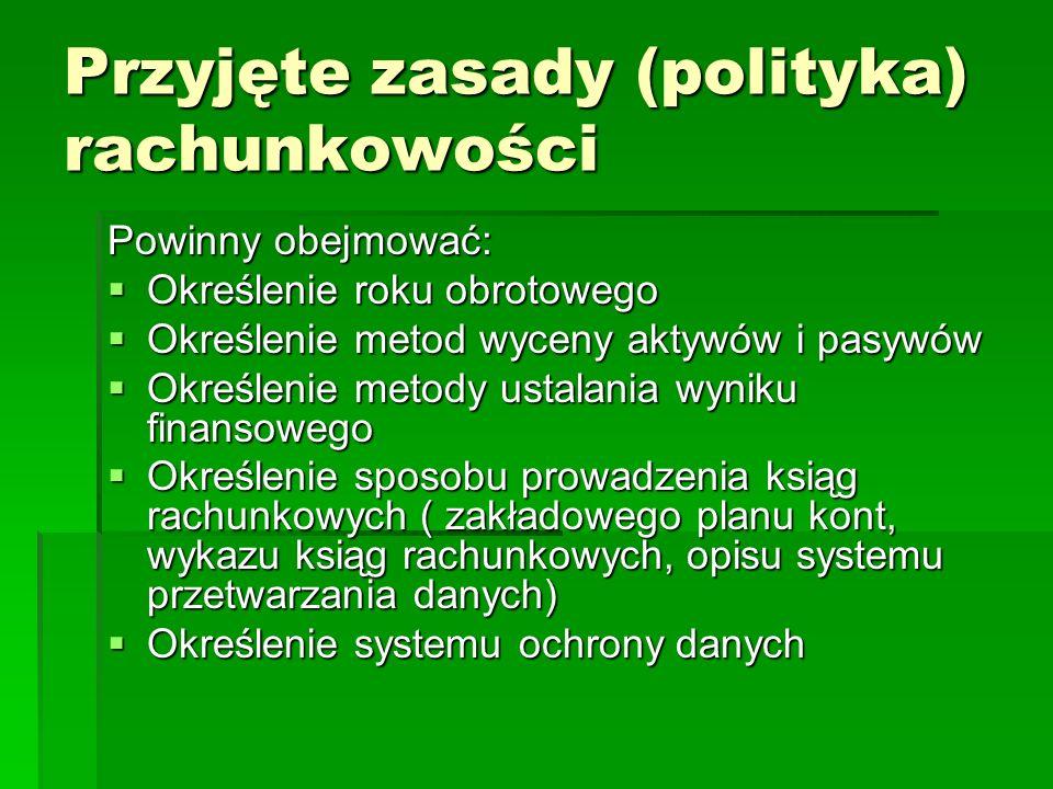 Przyjęte zasady (polityka) rachunkowości