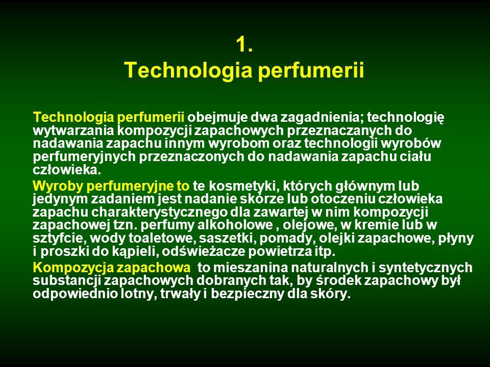 Technologia perfumerii