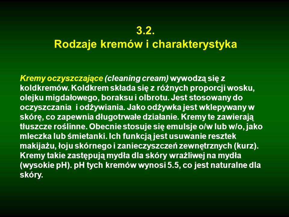 Rodzaje kremów i charakterystyka