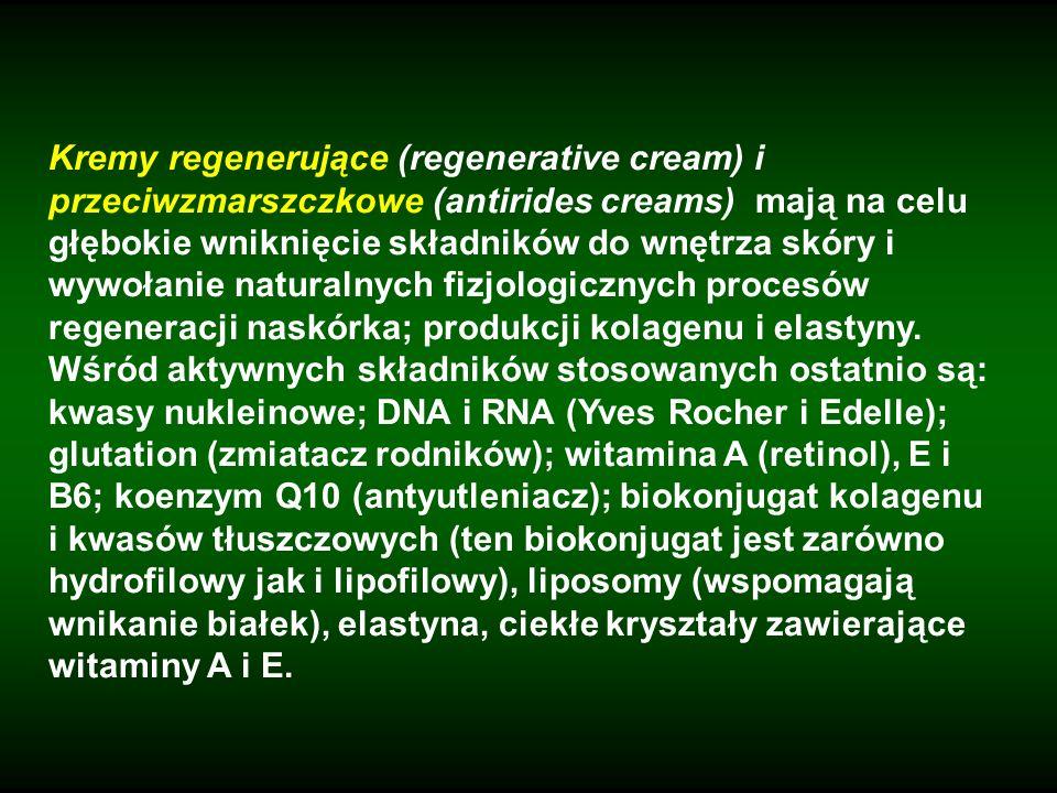 Kremy regenerujące (regenerative cream) i przeciwzmarszczkowe (antirides creams) mają na celu głębokie wniknięcie składników do wnętrza skóry i wywołanie naturalnych fizjologicznych procesów regeneracji naskórka; produkcji kolagenu i elastyny.