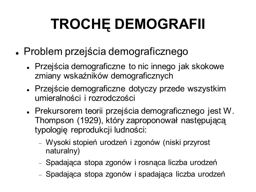 TROCHĘ DEMOGRAFII Problem przejścia demograficznego