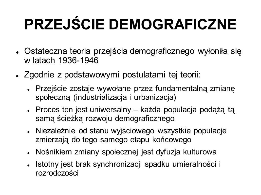 PRZEJŚCIE DEMOGRAFICZNE