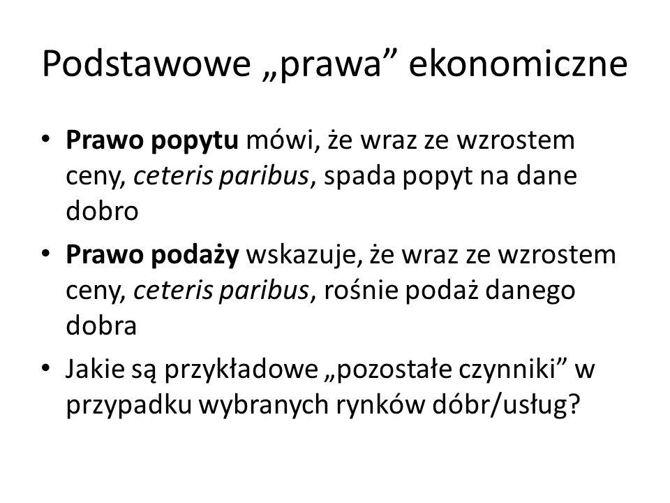 """Podstawowe """"prawa ekonomiczne"""