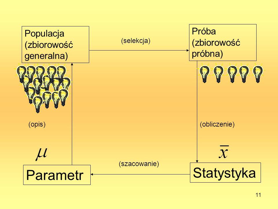 Statystyka Parametr Próba (zbiorowość próbna)