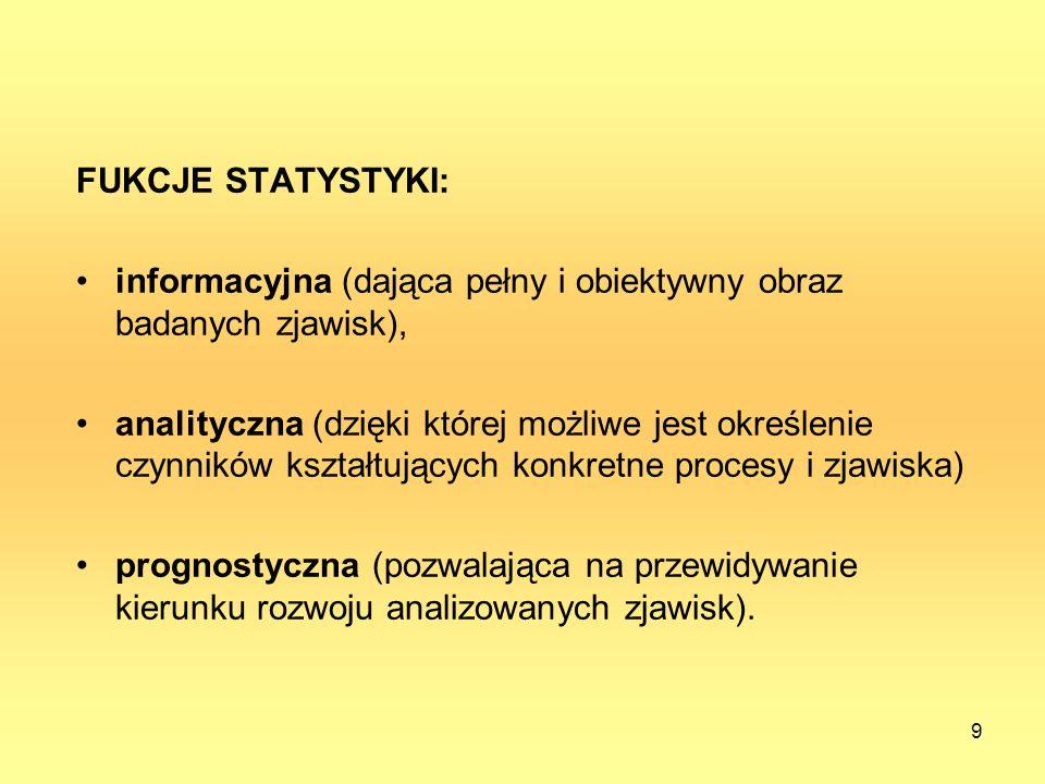FUKCJE STATYSTYKI: informacyjna (dająca pełny i obiektywny obraz badanych zjawisk),