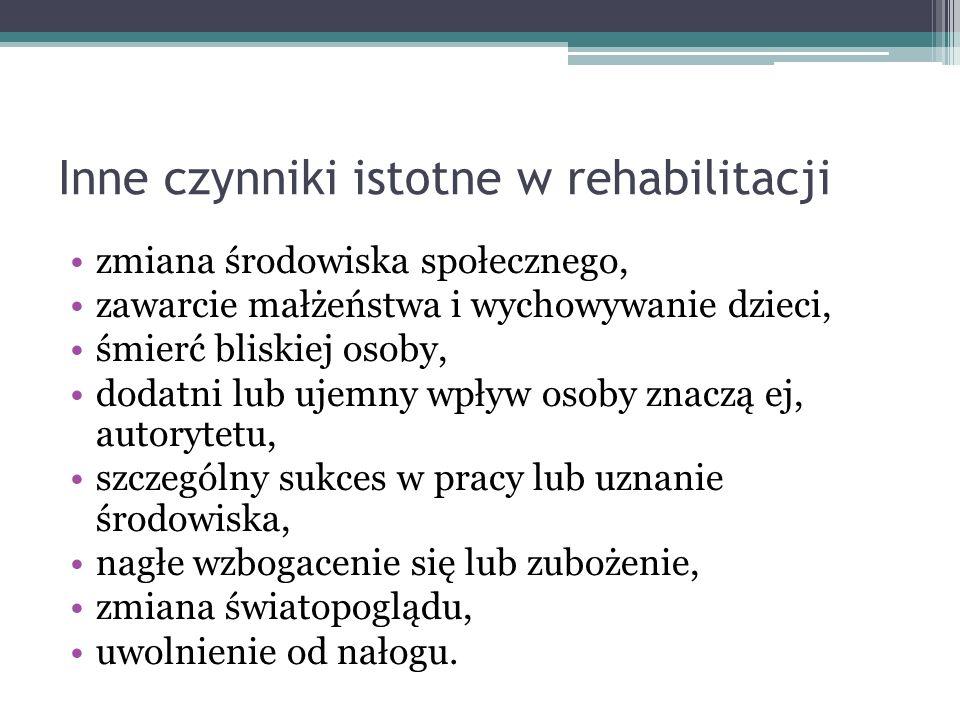 Inne czynniki istotne w rehabilitacji
